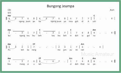 not angka lagu bungong jeumpa