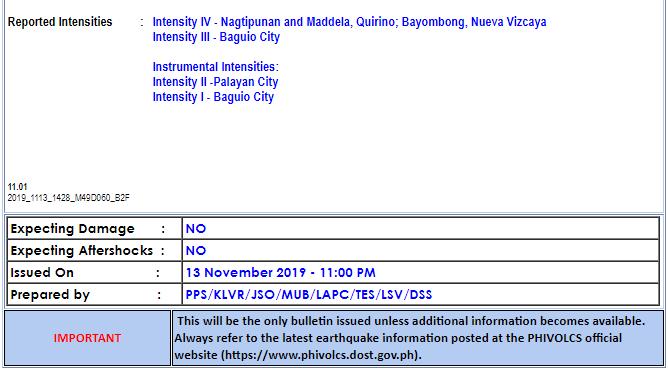 Magnitude 4.9 earthquake shakes Northern Luzon on November 13, 2019