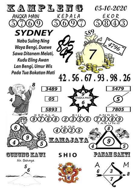Kampleng SDY Sydney Senin 05 Oktober 2020