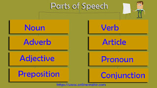 parts of speech thumbnail