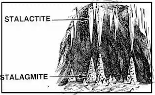 Stalatite stalagmite