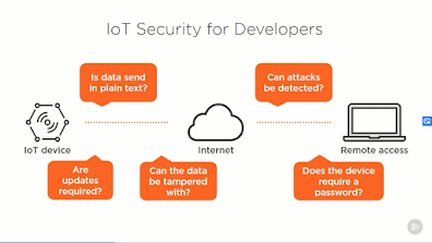Best Pluralsight Courses to learn Internet of Things (IoT)