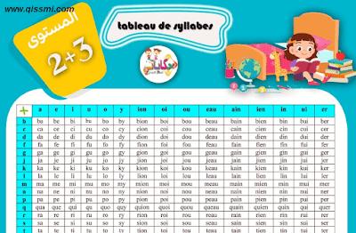 جدول مقاطع الحروف بالفرنسية Tableau de syllabes