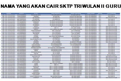 Nama Guru Yang Akan Cair SKTP Triwulan 2 Guru Bulan Juni 2017 Segera Cek!