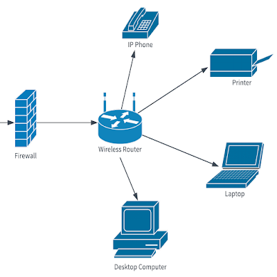 DIFFERENCE BETWEEN SERVER AND WORKSTATION