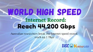 World High Speed Internet Record: Reach 44,200 Gbps
