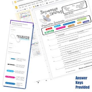 ESPERANZA RISING Figurative Language Analyzer (Digital Distance Learning)