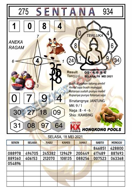 Syair Sentana HK Selasa 18 Mei 2021