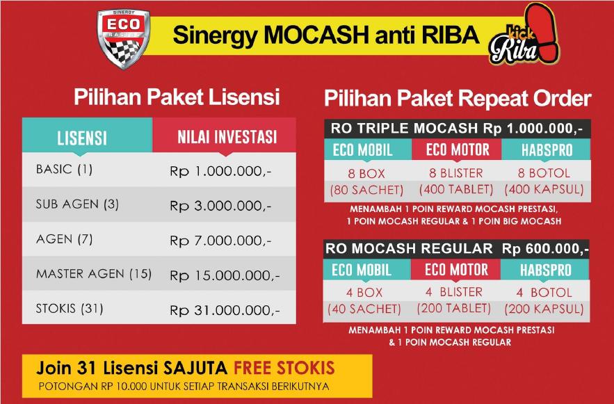 Join Bisnis Eco Racing Promo Reward Mobil Cash Honda Mobilio