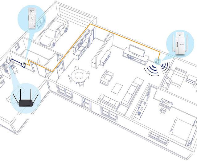 Trendnet WiFi Everywhere Powerline 1200 AV2 Wireless Kit Review