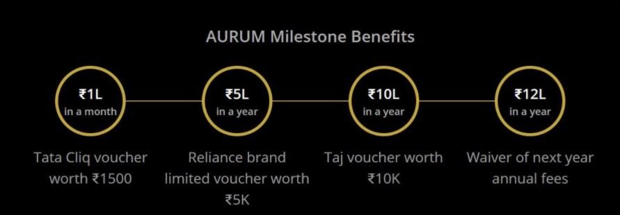 Aurum SBI Milestone