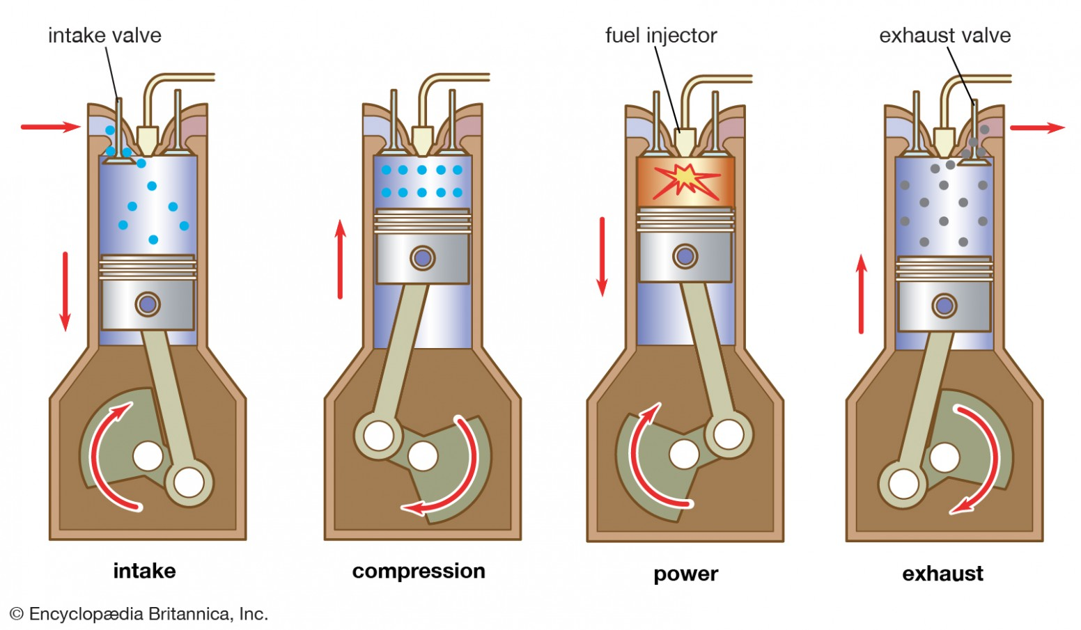 Simple Combustion Engine Diagram
