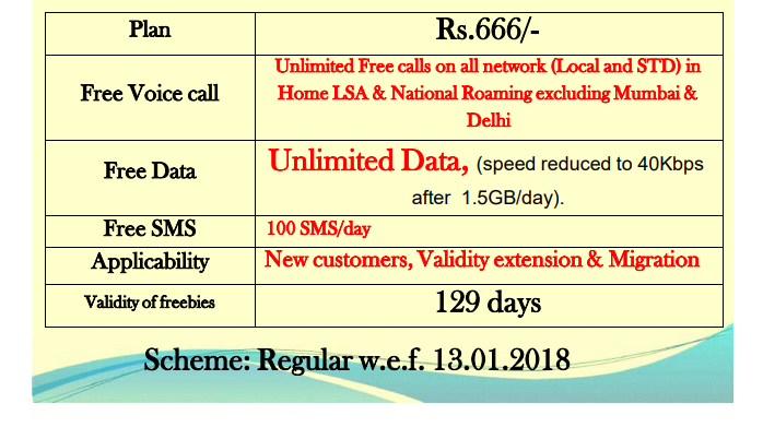 Bsnl Prepaid Plan In Gujarat Circle:Updated 2019 - BSNL OFFERS IN