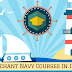 How to Join Merchant Navy Courses in India