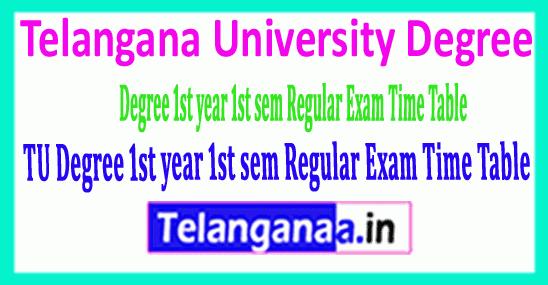 Telangana University Degree 1st year 1st sem Regular Exam Time Table