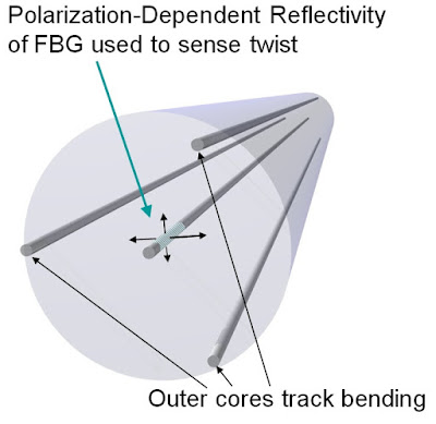 estabanell-nanosensor-òptic-processament-senyal 01