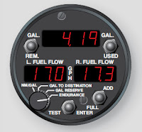 Aircraft fuel system indicators