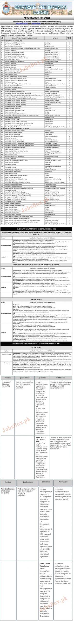 Latest University of the Punjab PU Jobs 2021