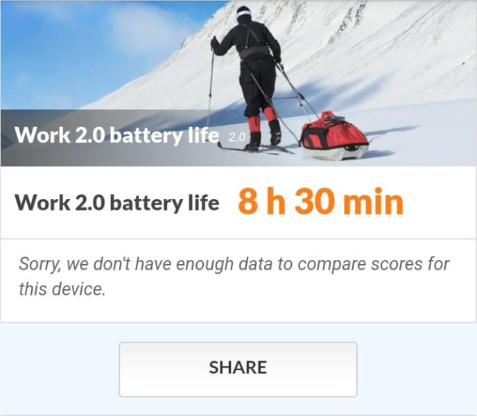 PCMark Battery Life Test