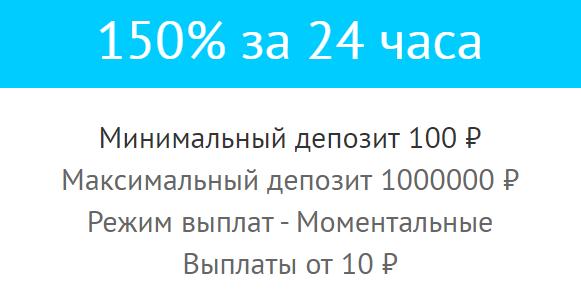 profit-bank.org отзывы