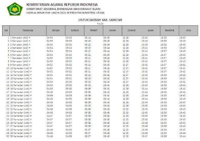 Jadwal Imsakiyah Ramadhan 1442 H Kabupaten Samosir, Sumatera Utara