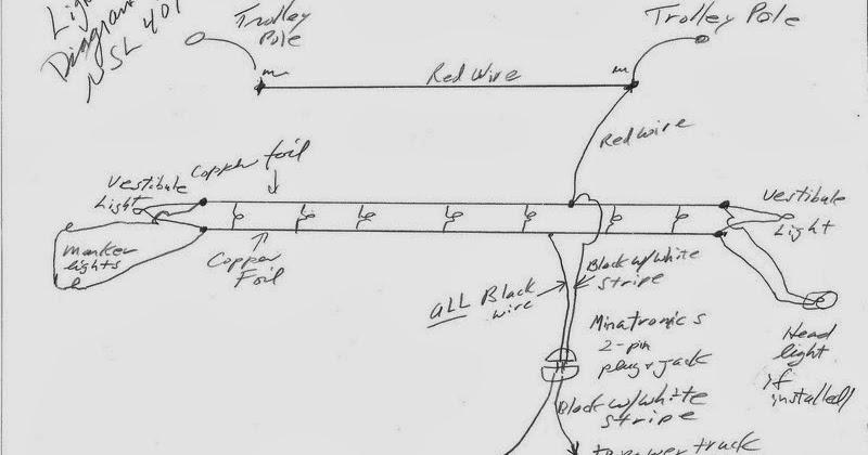 Modeling Insull's Empire in O Scale: North Shore Line 409