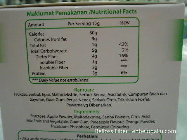 nutritional facts supplement,product review