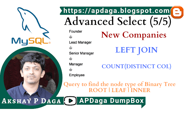 HackerRank: [Advanced Select - 5/5] New Companies |  LEFT JOIN, COUNT(DISTINCT Col) in SQL