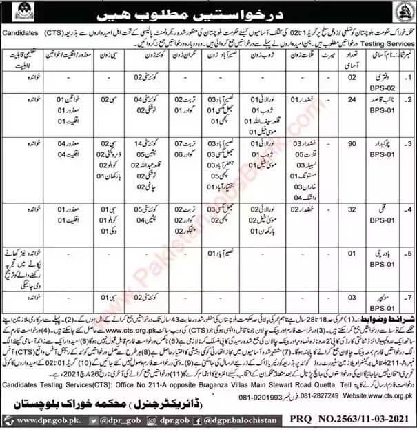 Food Department Balochistan Jobs 2021 Advertisement