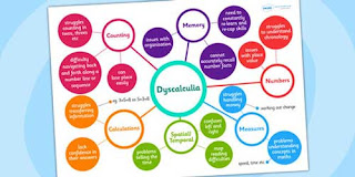 ماذا تعرف عن الديسكلكوليا Dyscalculia؟