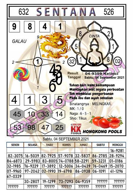 Prediksi Syair HK Sentana Sabtu 04 September-2021