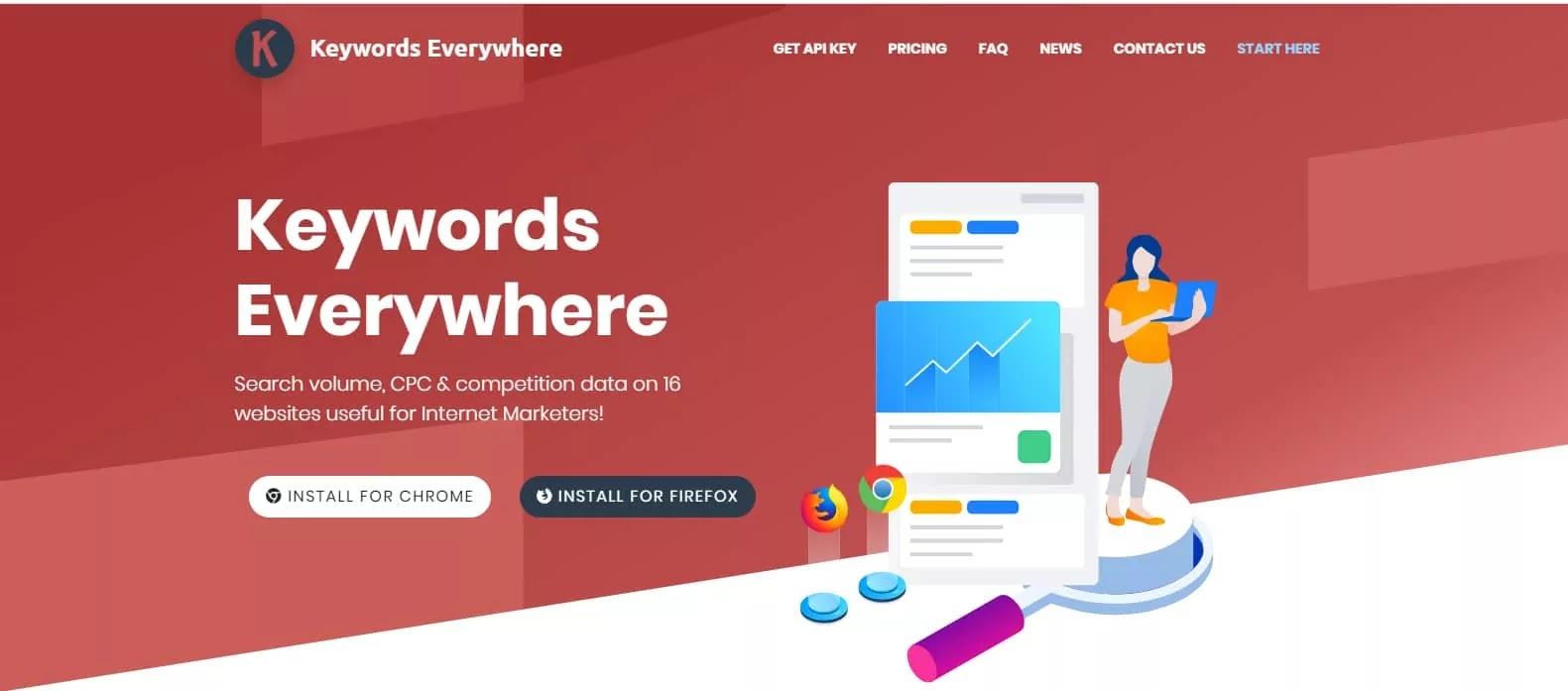 keywords-everywhere-keyword-research-tool