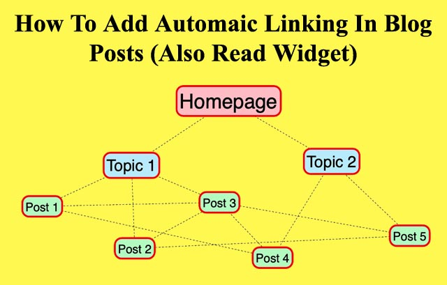 Blog Me Automatic Linking Kaise Kare (Also Read Widget)