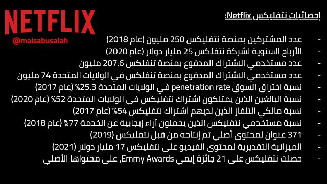 إحصائيات نتفليكس Netflix