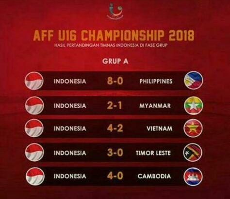 Hasil Timnas Indonesia U16 Piala AFF 2018
