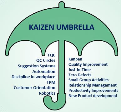 Kaizen_Umbrella