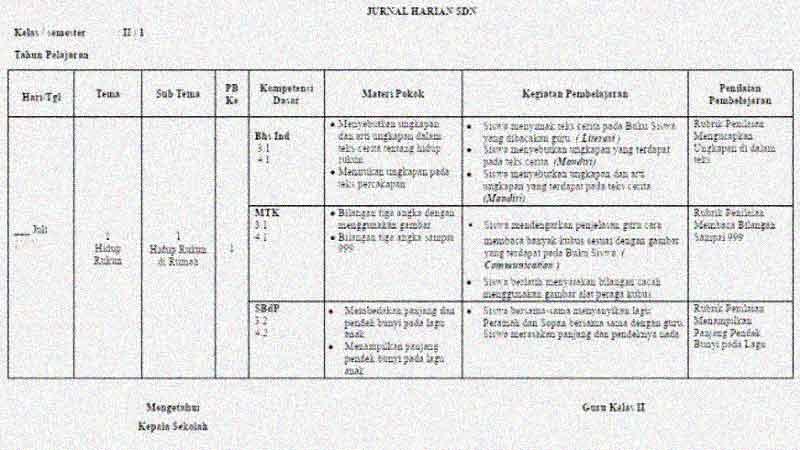 Buku Jurnal Mengajar Harian Kelas 2 Semester 1 K-13