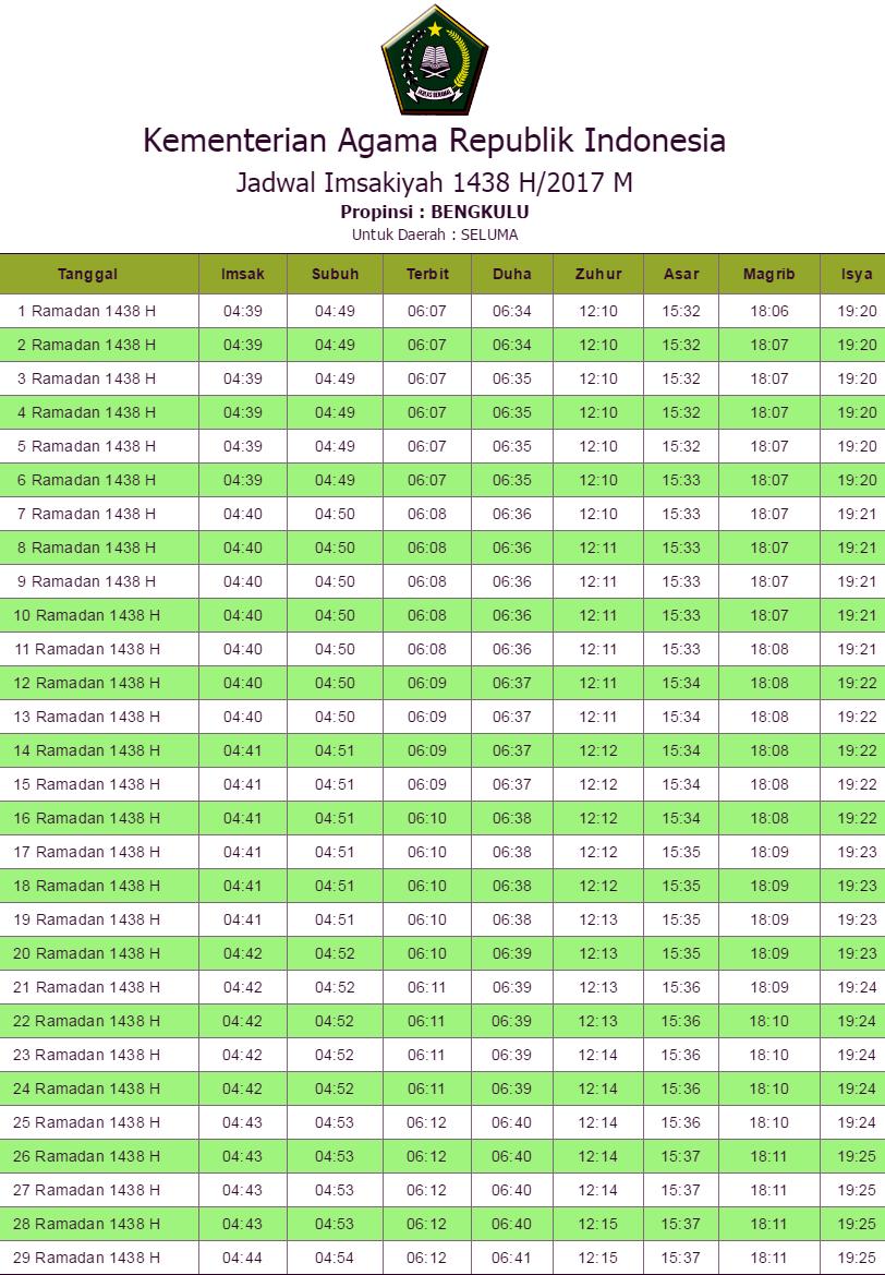 Jadwal Imsakiyah Bengkulu Tengah 2017