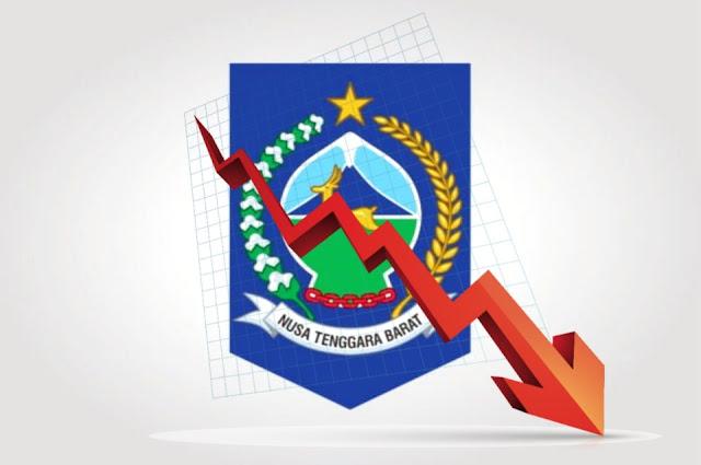 Tahun ini, jumlah pengangguran di NTB menurun