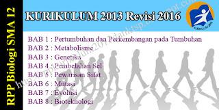 Download RPP Biologi SMA Kurikulum 2013 Kelas XII