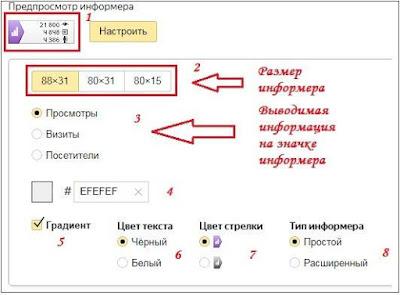 настройка информера счетчика Яндекс Метрика