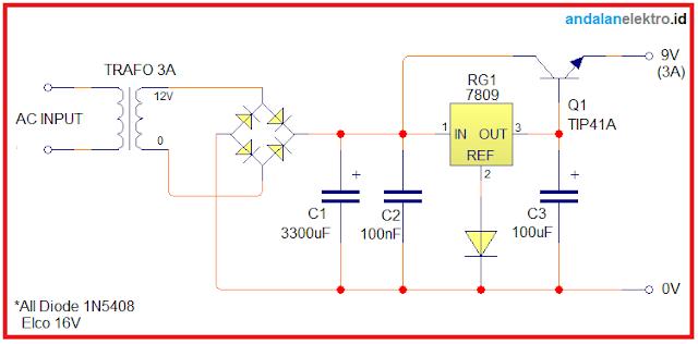 Skema rangkaian power supply Regulator 9V 3A  biasa