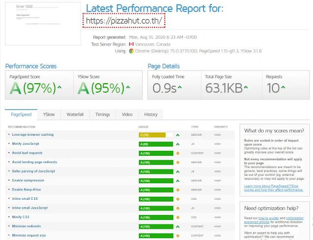 คะแนนแสดงประสิทธิภาพของเว็บเพจจาก GTMtrix เพื่อใช้ในการปรับแต่ง seo