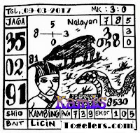 Prediksi Togel Singapura Kamis 09-03-2017