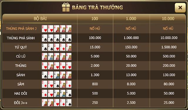 Hướng dẫn chơi game mini poker