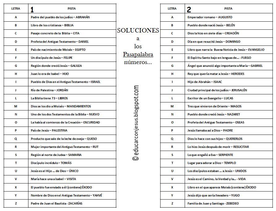 Catequesis Primera Unia N El Credo Para Colorear Espagnol: Enraiza2: PARA JUGAR EN CLASE DE RELIGIÓN AL PASAPALABRA