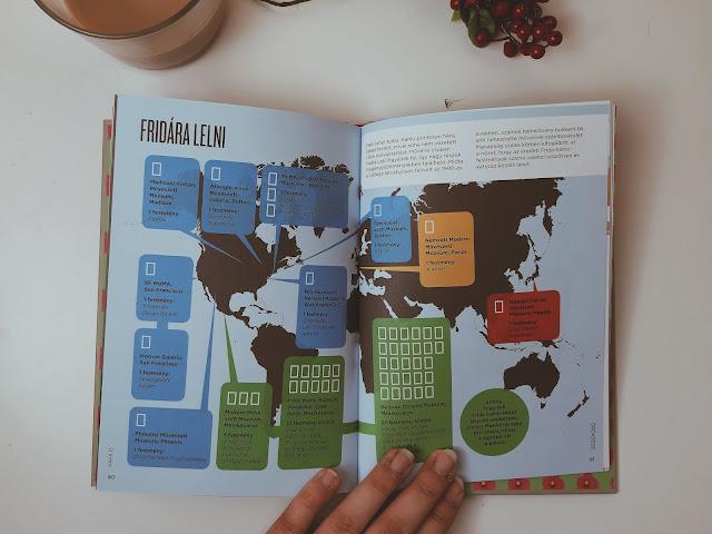 Frida Kahlo infografika könyv belső oldalai - a művész festményei a nagyvilágban