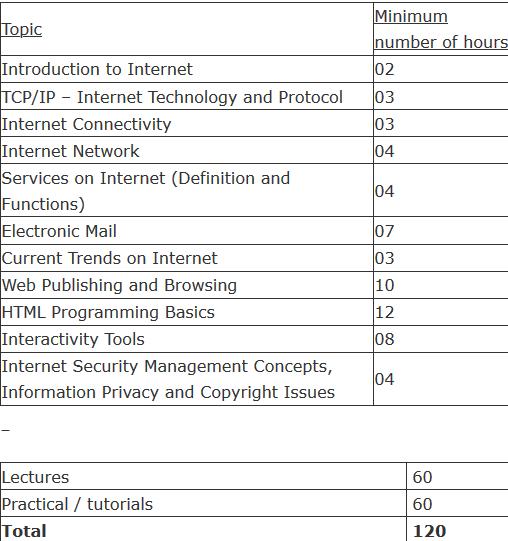 Course Outline of DOEACC O Level Syllabus