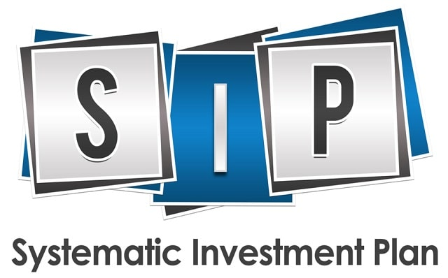 how to measure rate of return on sip systematic investment plan