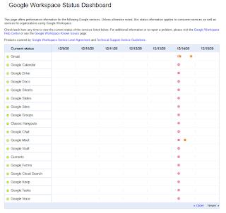 Google's App Status dashboard
